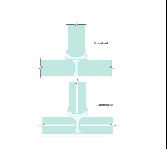 Glass To Glass Partition Joint 3 Way The Wholesale Glass